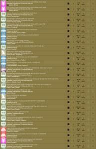 Lista de Torrente